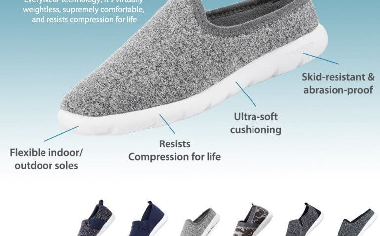 Best Mens Slippers 2020.Latest Top 10 Most Comfortable And Best Slippers For Men In 2019