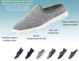 Top 10 Most Comfortable Best Slippers for Men in 2021